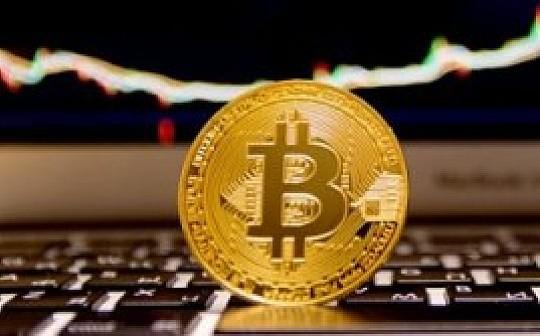 比特币飙升12% 因为动能增强推升BTC价格