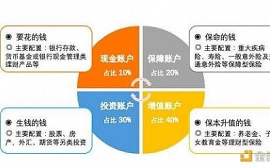 2020如何资产配置?百马资管提供优质服务!