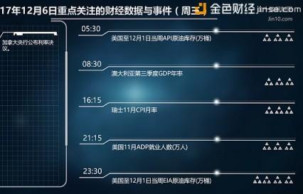 12.6非农周黄金行情惨淡,消息面将掀起波浪!