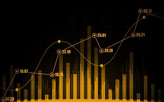 比特赢家:8.9比特币晚间行情分析及操作策略