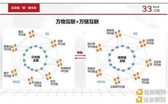 复杂美吴思进:商品上链、物物交换是2020年发展的主要方向