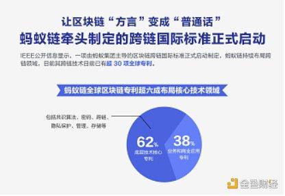 秘密达尔文sie搜狐_直播 零利率时代 能否助力BTC迎来牛市?