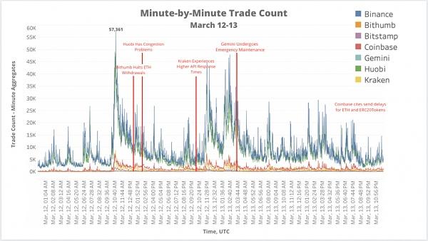 Github用户1400枚比特币被盗事件分析