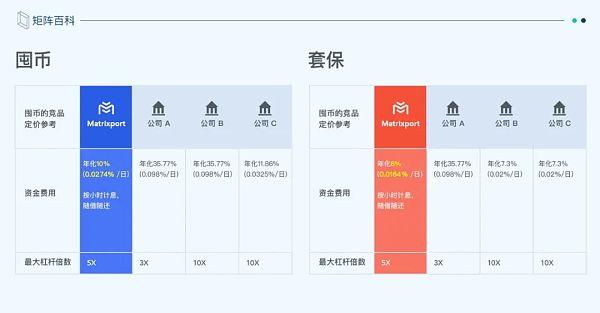 以太坊钱包地址是几位的_股份行在供应链金融领域多有探索