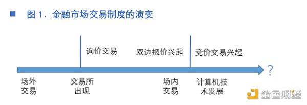 银保监会依法查处五家金融机构违法违规行为