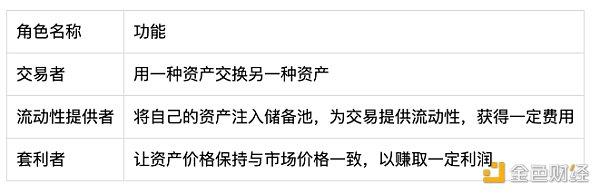 以太坊 random函数_09-7发布:区块链网评分降幅日榜