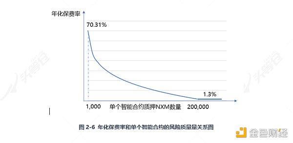 区块链深度学习系列|椭圆曲线数字签名(ECDSA)的应用