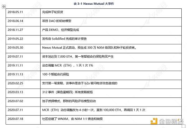 DeFi项目SashimiSwap代币价格大跳水,跌幅近80%