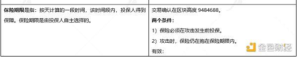2013年比特币中国行情图_币安宣布推出BEL新币挖矿