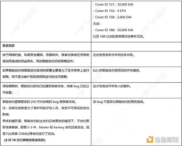 反驳江卓尔|100%透明账本的Bitcoin没有未来,隐私币Zcash如何走向自由之路