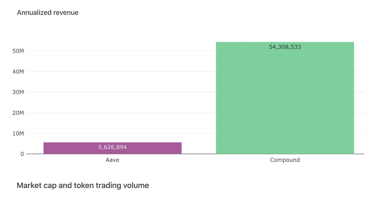 投票 谷燕西:从今天的游戏行业 看未来的数字金融生态