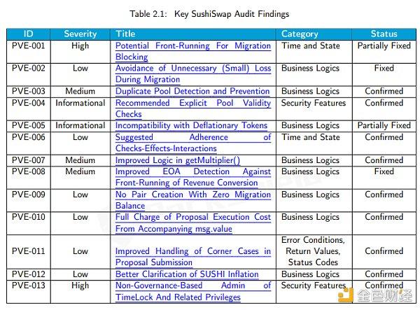 以太坊 汇率_雷达支付结算系统的10个功能特点