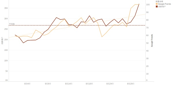 BTC市场的规律特色一直没有改变