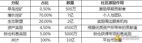 rbc雷达积分与雷达币_投票 9.9晚间行情:BTC 这次站稳 10000 点了吗?