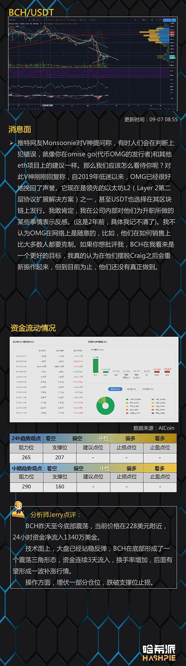 ChainUP 一站式交易所技术服务