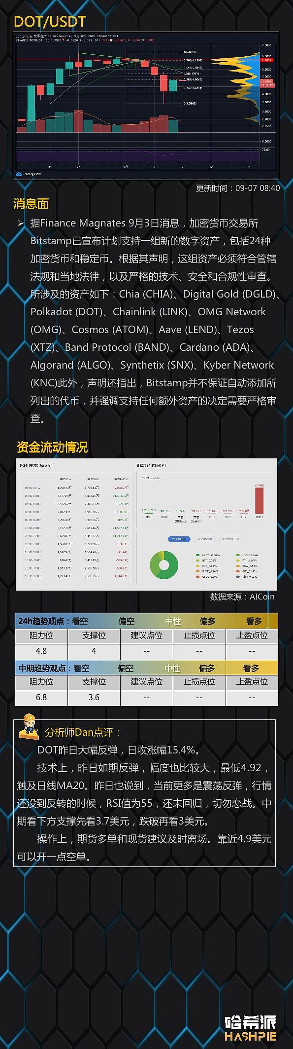 以太坊二维码冲币_上海尧懋新材料科技有限公司