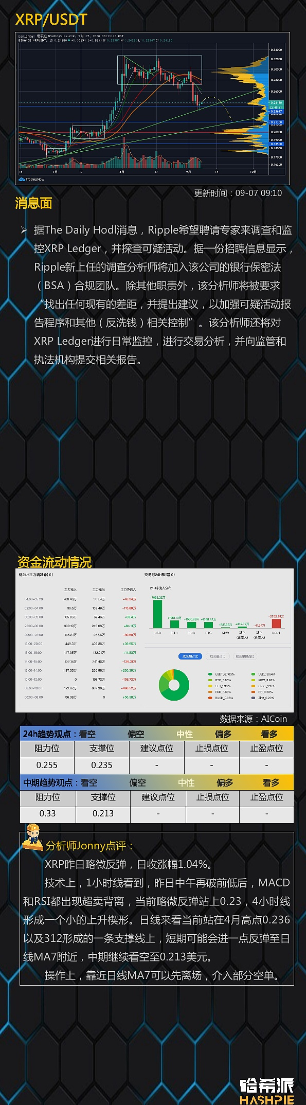 专业的投资摸金派_《缔造Filecoin经济》解读:首日单T抵押34.76枚