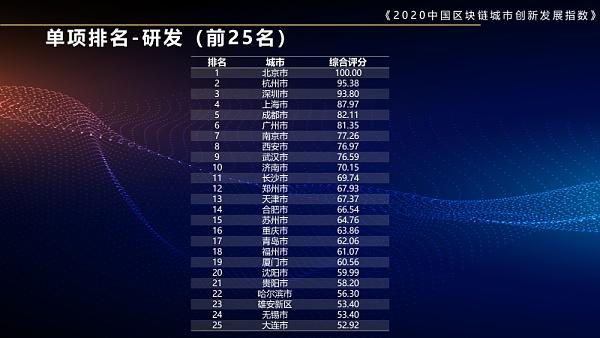 7600雷达币是多少钱_投票 sushi迁移成功 捕获9亿美金 滑点低过uniswap