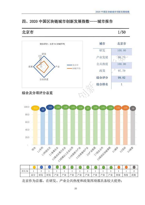 投票 Filecoin经济报告(全文):代币经济模型设计的原理