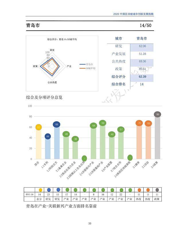 """Gate.io """"芝麻开门周周利""""上线USDT 7天Pos活期理财第二期"""