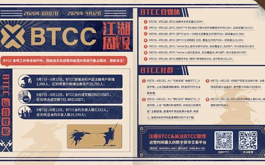 BTCC江湖周报 (2020年9月7日 — 2020年9月12日)