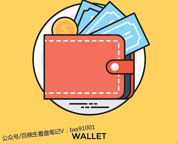 百晓生看盘笔记:9.14比特币跟着利好消息上冲 激进多单成功斩获300+