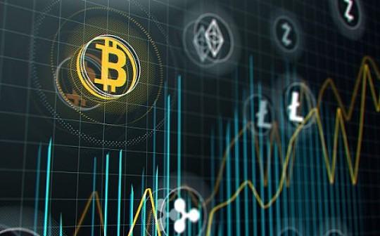 揭秘安全可靠的数字货币和比特币交易所 有哪些特点 - PrimeXBT盛币网