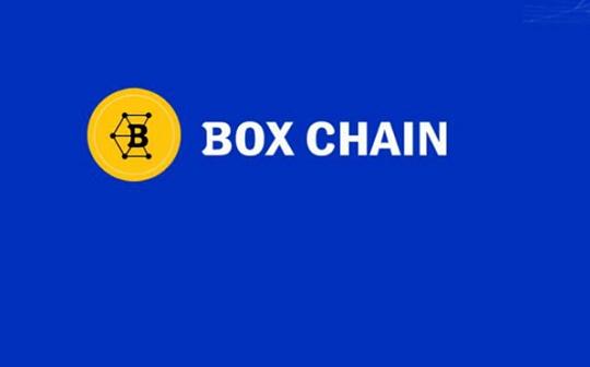 BOXCHAIN汽车链开启挖矿 开车也能挖BOX 已上线引力波交易所币价4元