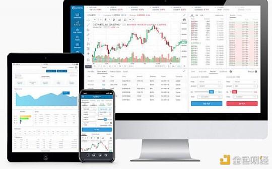 详解PrimeXBT盛币网的Covesting比特币跟单 -- 透明评级系统
