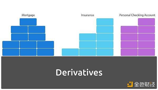 DeFi 世界的下一个大趋势:专业级去中心化衍生品交易平台