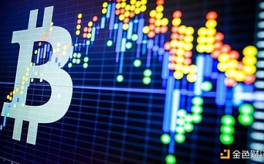比特币大盘变盘向上后  聊一下目前市场存在的机遇与风险