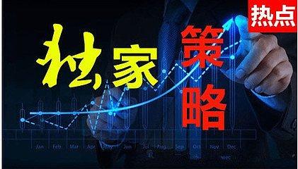 萧璟鑫:贸易战愈演愈烈,黄金创新高看前期高点