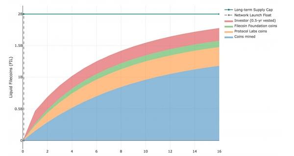 Fil带动存储板块普涨 投资人的投入产出比是怎么样的?