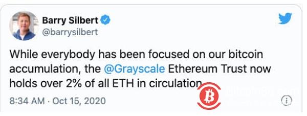 灰度已悄然积累了流通中ETH的2%,价值超8亿美元