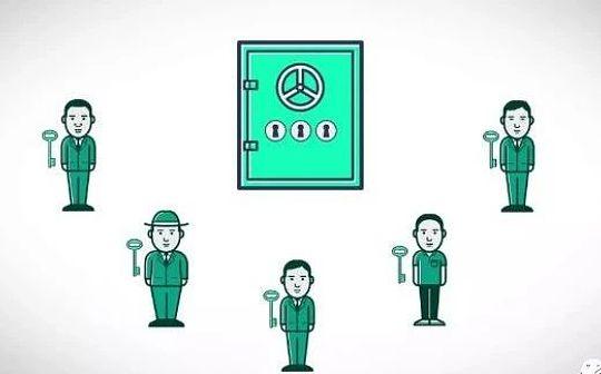 私钥迷云:你在交易所/钱包/DeFi里的币到底是在谁手里?