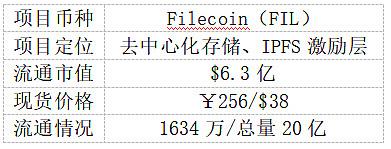 比升资本|Filecoin项目投研分析报告
