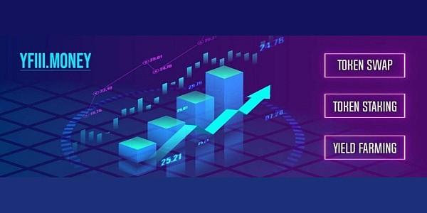 """YFIII Money:""""钱景""""看好DeFi项目 可交易、权益质押、收益耕作 加密币资产收益最佳化"""