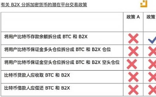 SegWit2x(B2X)硬分叉 – 保护您和您的加密货币,第二部分:投资策略