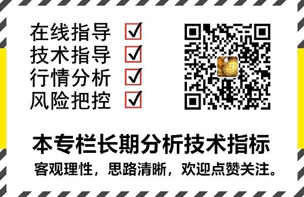 11.19午间BTC行情分析及操作建议