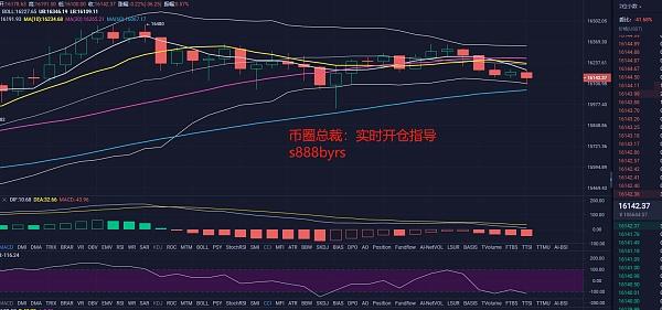 币圈总裁:11.14BTC行情分析