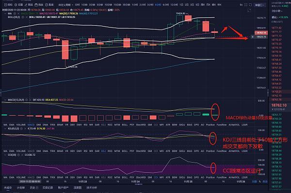 金佳说币:11.25BTC午间行情分析与操作策略