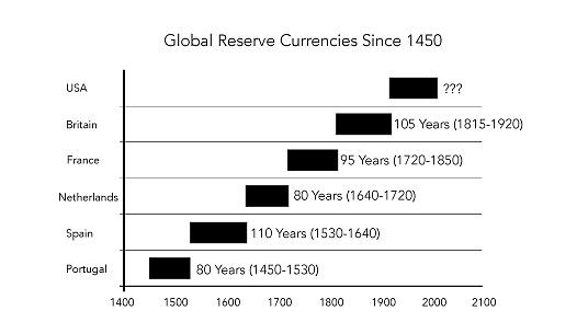 比特币:世代的投资
