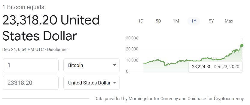 """谷燕西:比特币的""""合规溢价""""预示着什么?"""