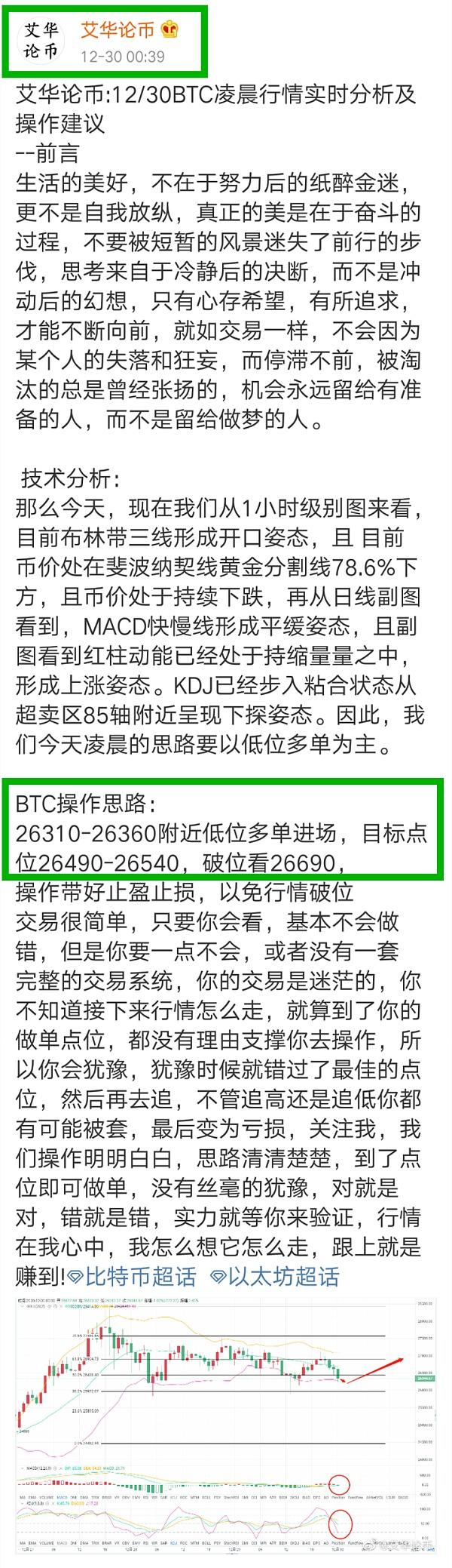 艾华论币:12/30BTC止盈通知 恭喜币友小赢140点位