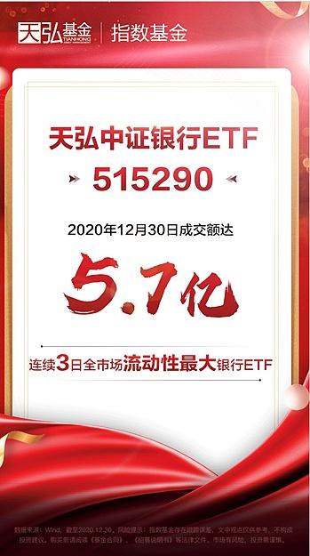 天弘基金银行ETF连续3天成为流动性最大银行ETF