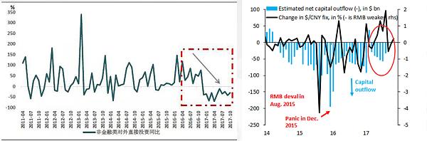 咏唱冰与火之歌的中国经济(下篇)