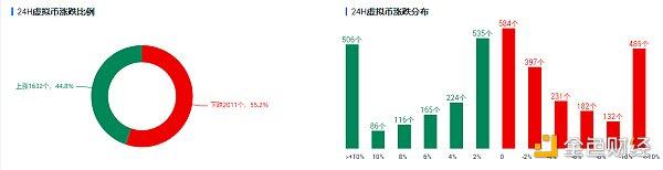 OKEx投研   比特币持续高位盘整 市场未从观望情绪中脱离