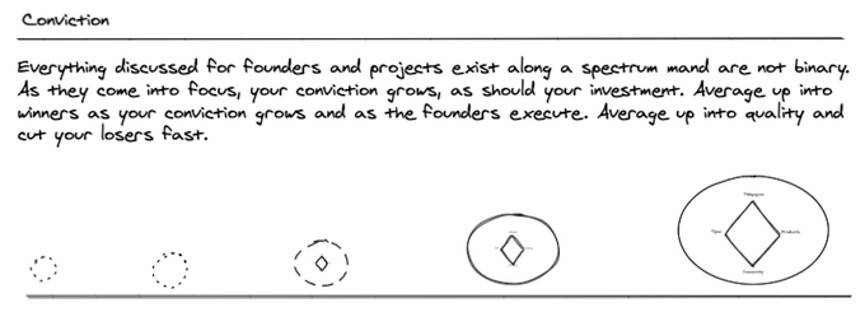 Delphi Digital 创始人:加密创业项目需关注哪些要素?