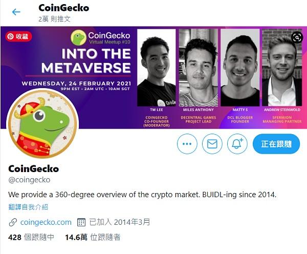 GX.COM正式登陆全球知名加密货币行情网站Coingecko