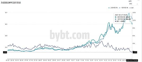 比特币测试低点 ETH面临升级难题 抓住市场龙头币种